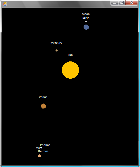 how far are the planets from the sun - photo #9